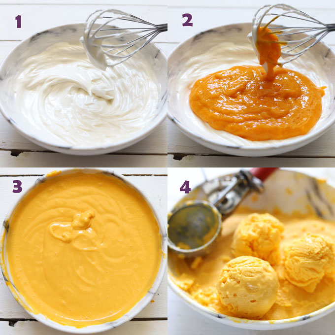 Collage of mango ice cream making steps.