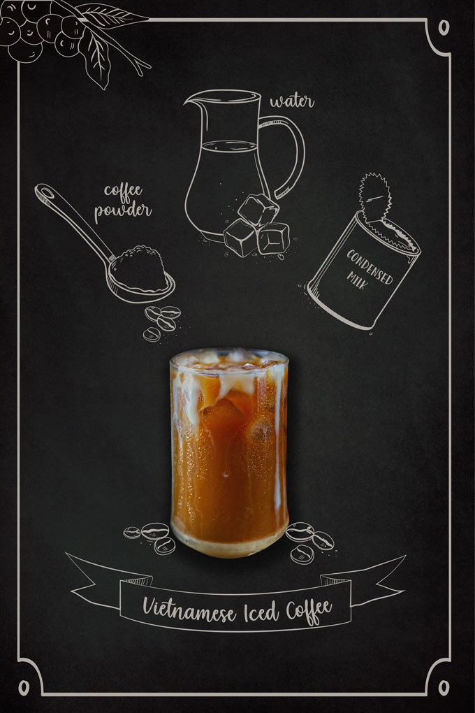 Poster of Vietnamese style iced coffee